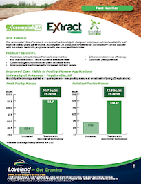 Biocatalyst Poultry Litter Study.png