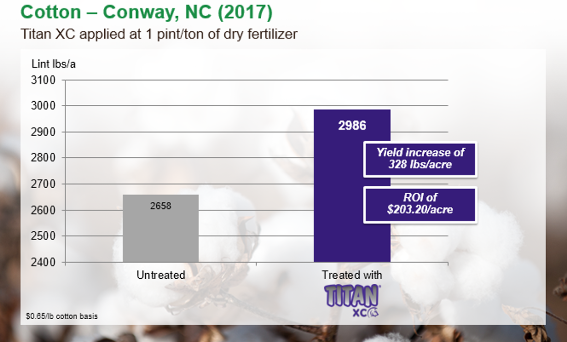 Cotton-Conway-NC-Titan-XC-2017