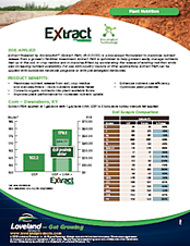 Extract Poultry Litter Study.png