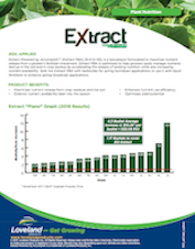Extract Soy Study-1