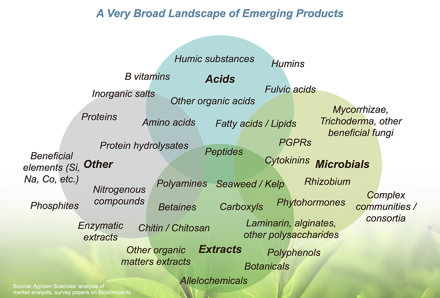 emerging products.png
