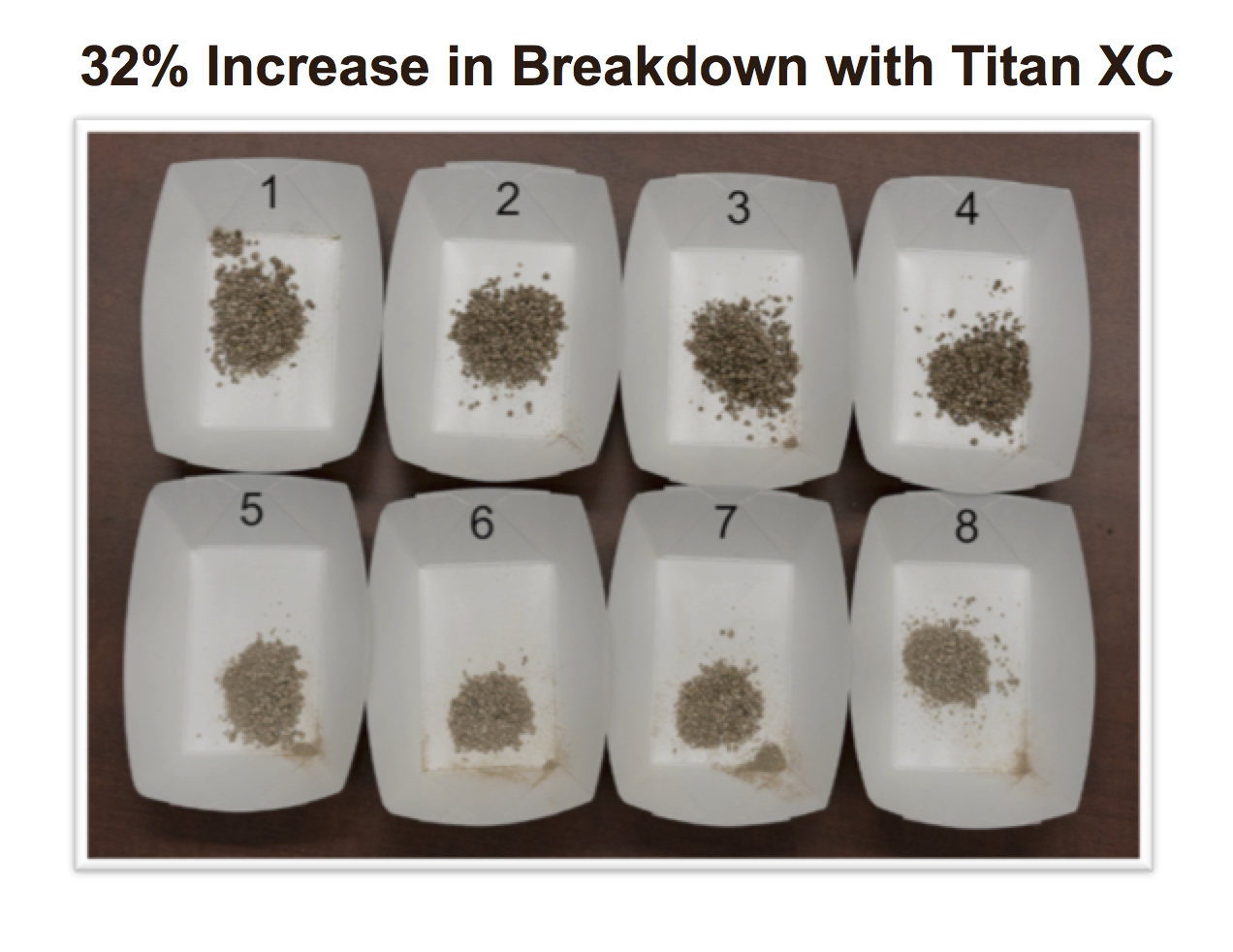 Titan_XC_increase_in_fertilizer_breakdown
