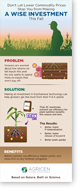 Titan_infographics