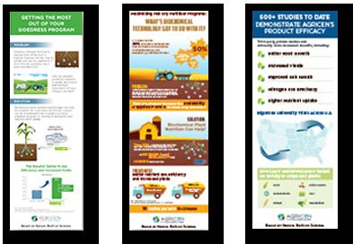 Agricen_Infographics