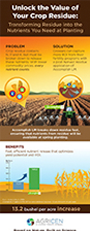 Crop_Residue_Infographic