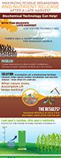 Residue_Breakdown_Infographic